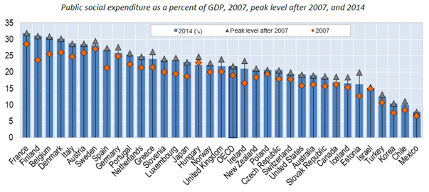 23_OECD_fc